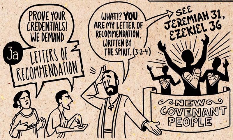 2 Corinthians 3